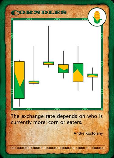 Bitcorn Crops - CORNDLES