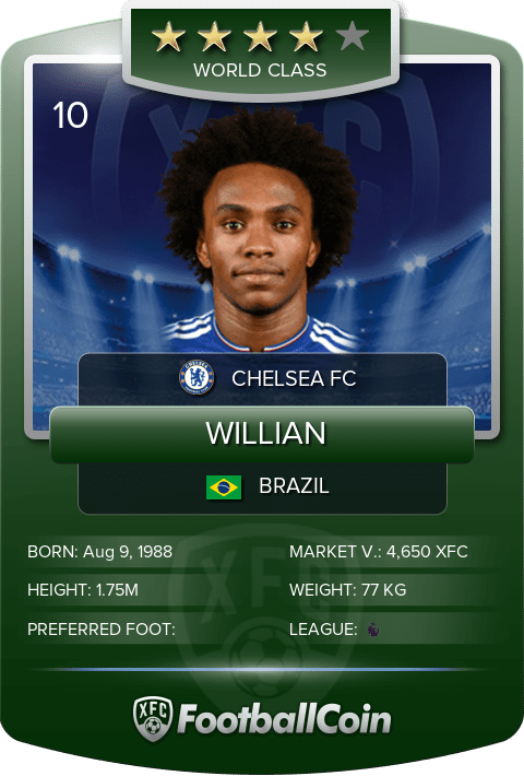 FootballCoin - XFCPBWILLIAN