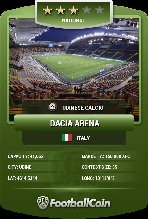 FootballCoin - XFCSAREDACIA